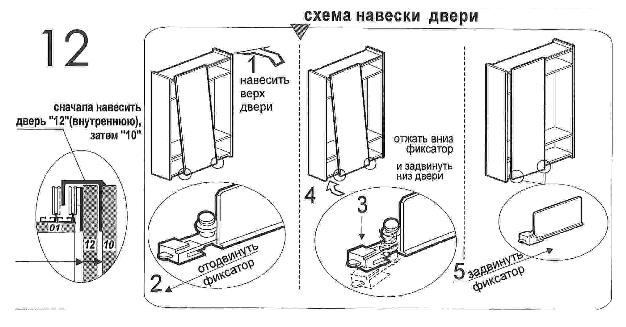 схема навески двери в шкафу купе шатура